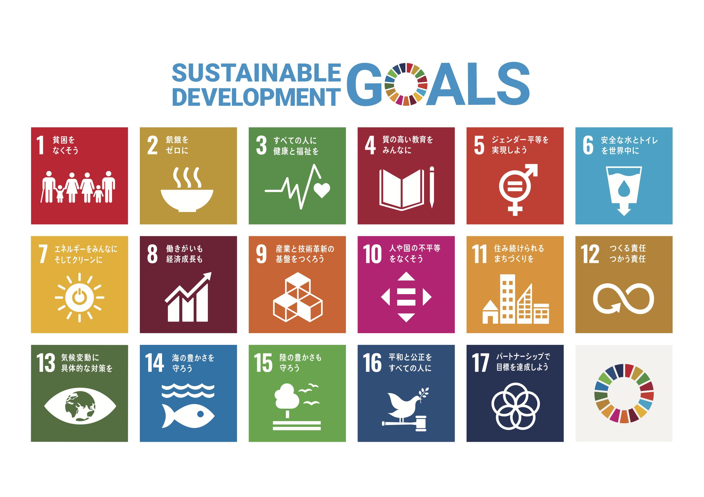 SDGsポスター画像